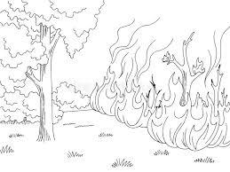 Ako postupovať pri vzniku požiaru